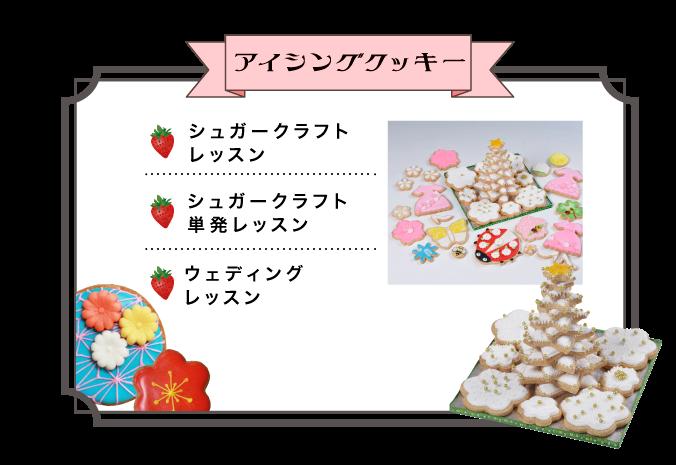シュガークラフト教室ストロベリー/アイシングクッキーのレッスン